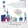 همایش آینده کار و کارآفرینی جوانان در ایران