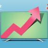 افزایش ۶۳ درصدی تبلیغات تلویزیونی در بهار ۹۸
