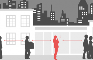 چگونگی اعمال فاصله گیري اجتماعی در تحقیقات بازار – در نتیجه تاثیراتcovid 19