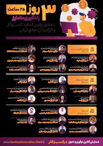 همایش-آنلاین-نوآوری-و-تحول-در-کسب-و-کار-انجمن-تحقیقات-بازاریابی-2
